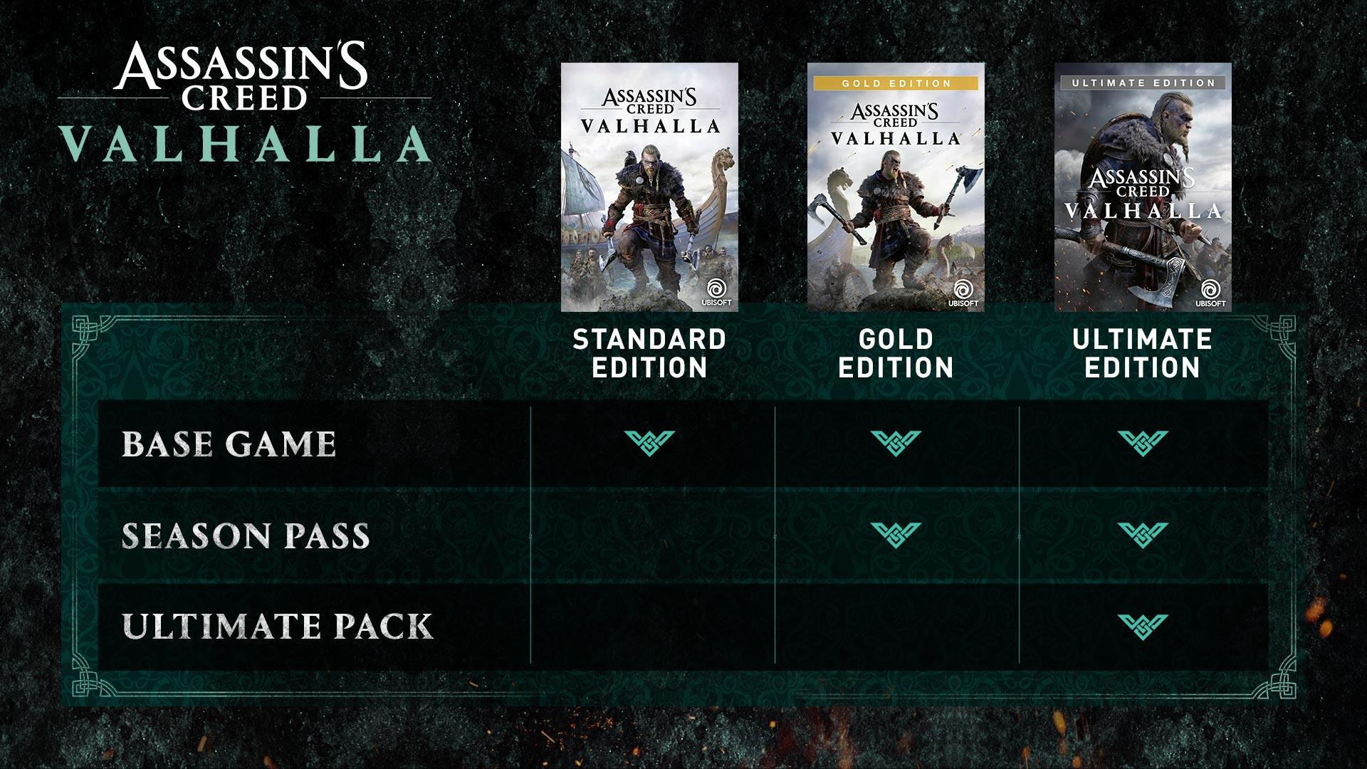 Assassins Creed Valhalla Editions 2